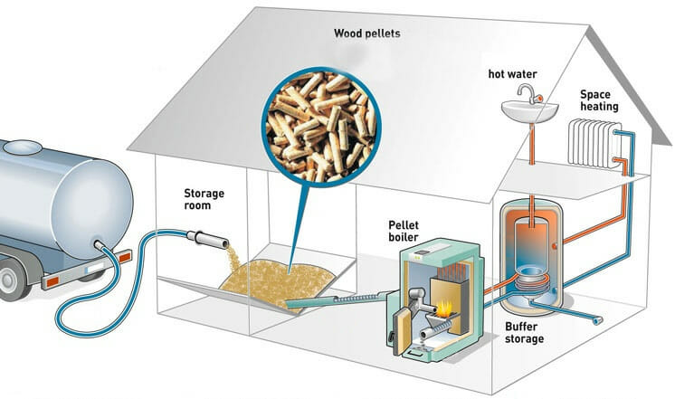 biomass house structure
