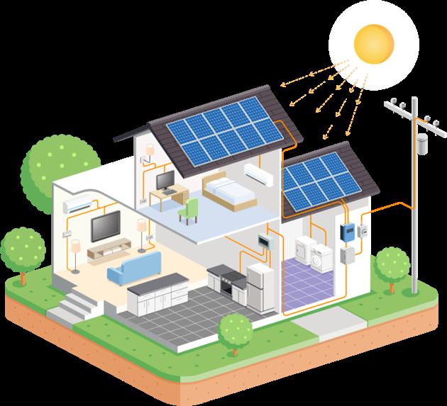 Solar panel isometric house
